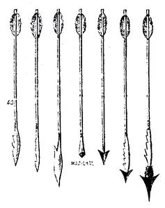 Thumb p  arrows